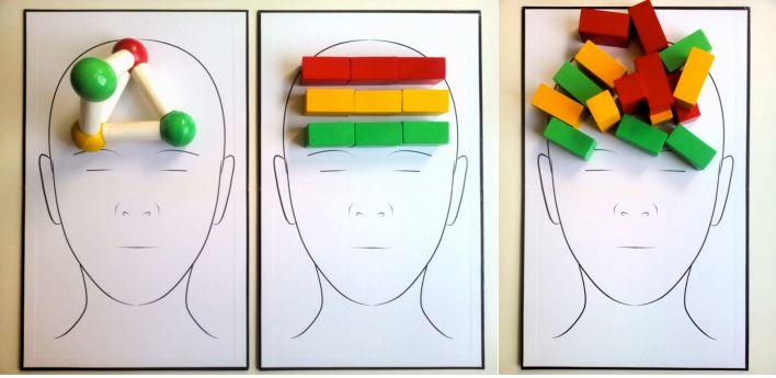 brainblocks foto's hoofden