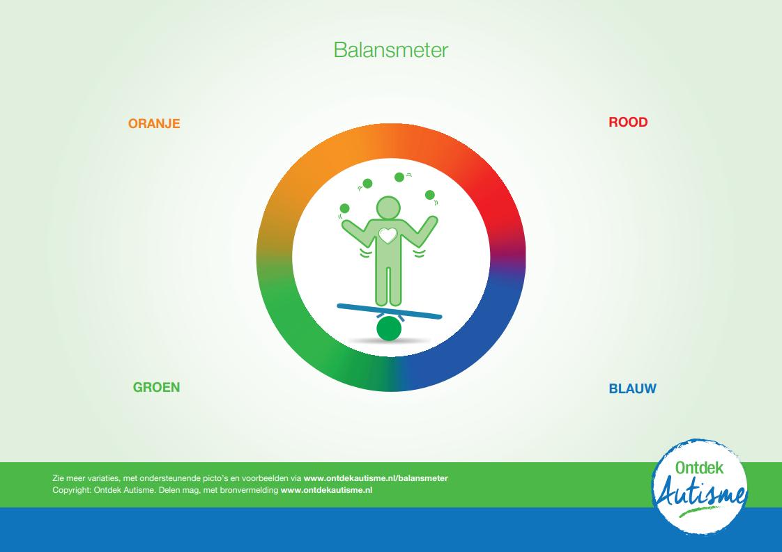 Balansmeter